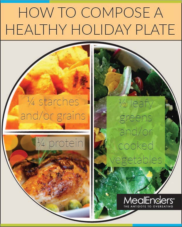 Healthy Plate Composition